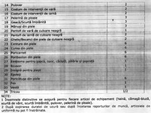 tabel politia locala 2